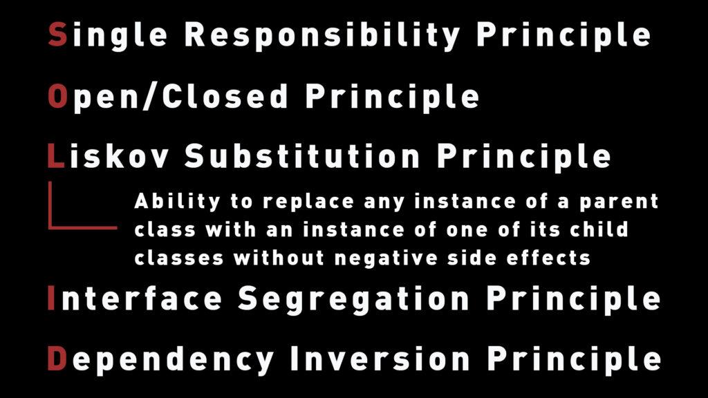 liskov substitution principle