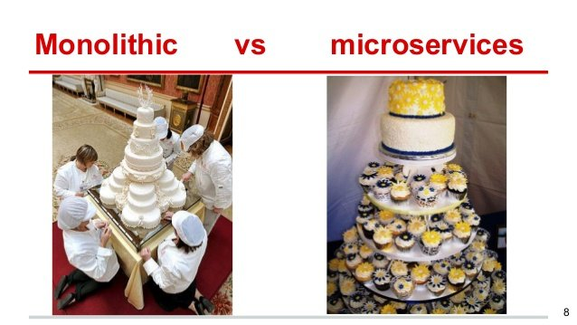 monolithic vs microservice